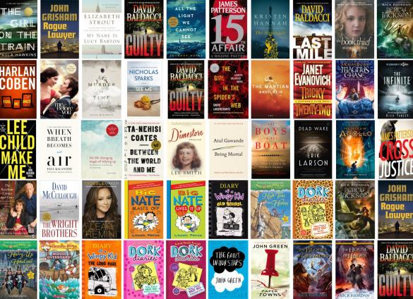 Most popular books of 2016